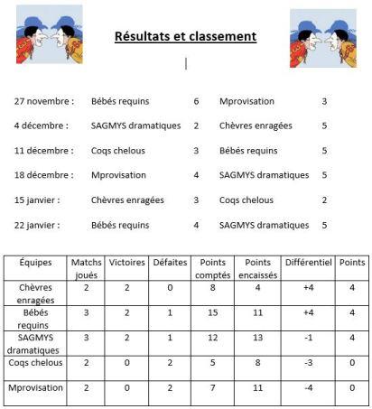 classement01